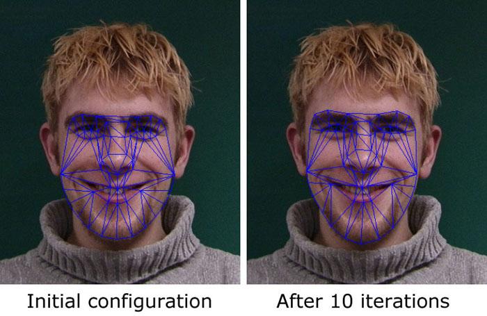 Opencv piramyd facial